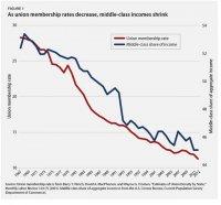 Kryzys finansowy