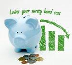 obligacje